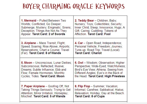 Keywords Snapshot Smaller