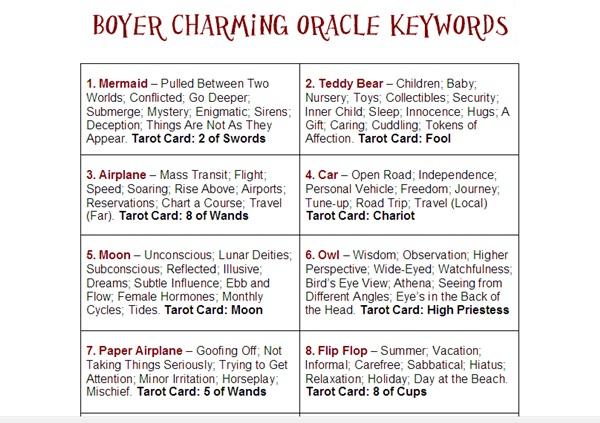 Keywords Snapshot Smaller