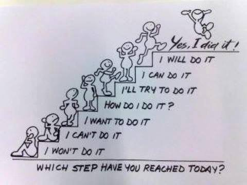 Reached steps